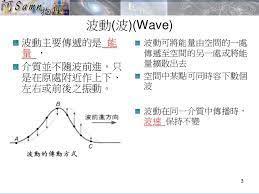 物理 基礎 波