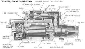 truckt com heavy duty truck starters explained the motor converts the electrical energy into cranking torque which spins the engine starter bendix