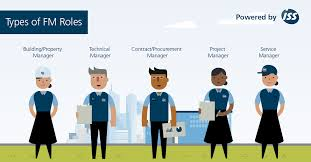 Buiding Manager 5 Types Of Fm Jobs You Need To Know