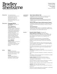 Gallery Of Pleasing Looking for Employee Resumes for Your Resume  Professional Profile Examples Professional Profile Examples
