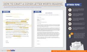 Infographic How To Craft A Cover Letter Worth Reading Careerbuilder