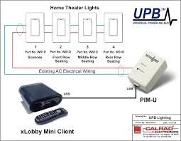 xlobby news xlobby mini setup upb lighting