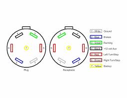 wiring diagram wiring diagram for 7 way blade plug flat wirdig wiring diagram 7 pin trailer plug ford at Wiring Diagram For 7 Pin Trailer Connector