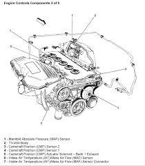 crankshaft position sensor location volvo 850 wiring diagram for volvo truck wiring diagrams pdf moreover volvo 850 egr valve location in addition 2000 toyota ta