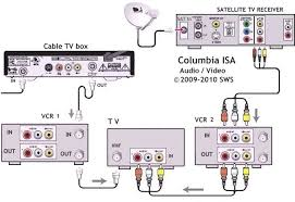 wiring hookup diagrams connect tv both satellite and cable hookup diagram for recording both satellite tv and cable tv shows