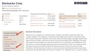 How Do I Cite A Company Profile From Business Insights Libanswers