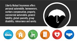 Liberty Mutual Insurance Quote