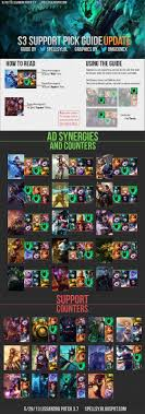 League Of Legends Game Analysis S3 Support Pick Guide