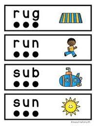 Jolly phonics worksheet reading and writing. Cvc Words Blending Strips Cvc Words Cvc Words Kindergarten Phonics Words
