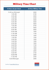 Vertex Distance Chart Cogent Vertex Distance Conversion Chart Contact Lenses