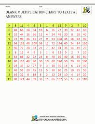 Excel : Times Table Free Printable Worksheets Large Multiplication ...