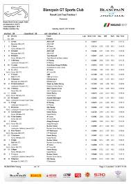 Fp1: Pons Strikes First In Misano, As Lanting Paces Iron Cup Field ...