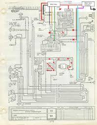 1968 firebird wiring harness 1968 wiring diagrams instruction 1972 Buick Skylark at 1968 Buick Skylark Underhood Wiring Harness