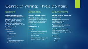 act lit analysis argumentative essay ocsa lc ppt  2 genres