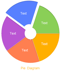 Pie Graph Template Pie Diagram Examples Templates