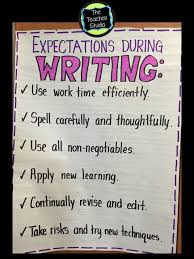 Revise And Edit Anchor Chart