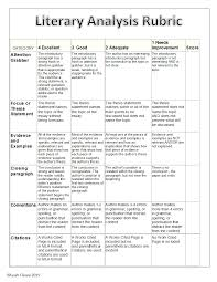 Literary Analysis Handouts Writing Essay Writing Literary Essay