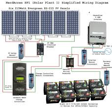how to connect solar panel to house wiring electrical engineer