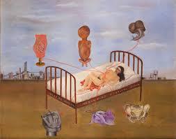 Henry Ford Hospital - Frida Kahlo — Google Arts & Culture