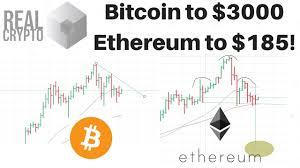 Bitcoin Vs Ethereum Today Youtube Bitcoin Cash Symbol Tattoo