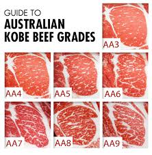 How The Kobe Beef Grading System Works Marx Foods Blog