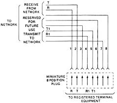 similiar t1 rj45 keywords t1 rj 48c wiring diagram t1 circuit diagrams