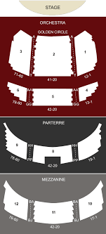The Venetian Theatre Las Vegas Seating Chart Venetian Theatre Las Vegas Nv Seating Chart Stage