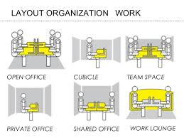 shared office layout. Raffles InstituteHystory Of Office Design Shared Layout R