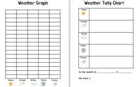Blank Weather Data Chart Weather Graphing Worksheet Teachers Pay Teachers