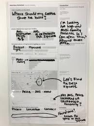 Blog — Juice Analytics