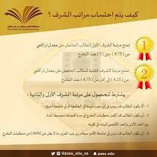 يرجى اختيار نوع طلب التقديم: جامعة الأمير سطام بن عبدالعزيز Edhaah Psau Likes Askfm
