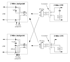 phone jack wiring end car wiring diagram download cancross co Wiring Diagram For Phone Line telecom nz ltd ptc 200 section 10 \\u003cbr\\u003e network connection phone jack wiring end 10 1 2 wire & 3 wire connection arrangements wiring diagram for phone line