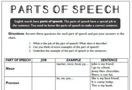 Esl For Adults Parts Of Speech Packet For Beginners