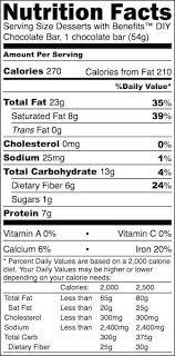 hershey kisses nutritional information ruidai for hershey s inside hershey s nutrition label