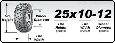 Tyre Height Chart Tires For 10 Inch Wide Rims Concept Studio