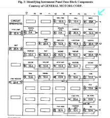 fuse box 02 pontiac grand prix wiring diagrams database 2002 pontiac grand prix se fuse box 02 pontiac grand prix windshield washer pump problem 2002 Pontiac Grand Prix Se Fuse Box