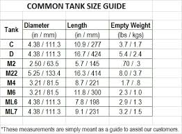 Oxygen Cylinder Size Chart Oxygen Cylinder Bags By Xsmedical Com