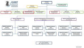 Organisation Chart 2014 2018 Isrrt
