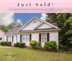 Just Sold! Congratulations Mark! - Ginger & Co.