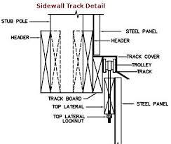 sliding door sidewall track blueprints