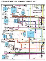 corvette wiring diagram image 1984 corvette wiring diagrams 1984 auto wiring diagram schematic on 1984 corvette wiring diagram