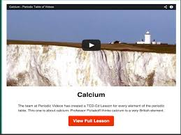 TED-Ed New Interactive Periodic Table With Video Lessons for Every ...