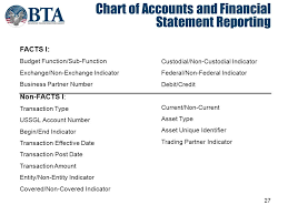 Ussgl Chart Of Accounts Current Financial Visibility Challenge Ppt Video Online