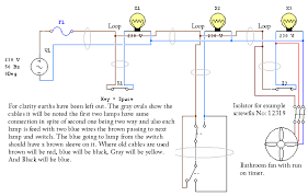 ultimatehandyman co uk • view topic adding light fittings image shows basic wiring diagram
