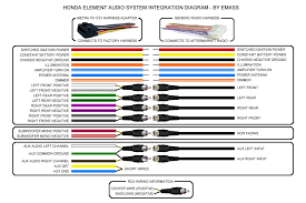 wiring diagram wiring diagram for a pioneer deh 150mp honda element audio system integration kenwood