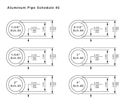 Schedule 40 Aluminum Pipe Dimensions Friv100games Co