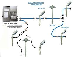 landscape lighting installation 3 wiring diagram home design landscape lighting installation 3 wiring diagram