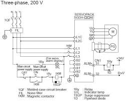 sgmgh 05aca6c motors by yaskawa mro drives sgmgh 05aca6c yaskawa motors wiring image