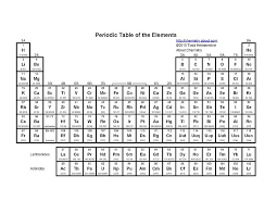 printable periodic table black and white hd