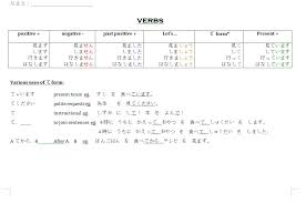 japanese verb te form chart te form japanese teaching ideas